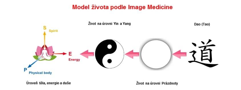 Image Medicine 1
